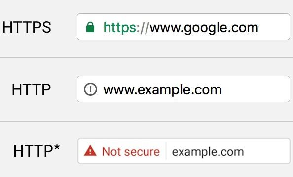 czy warto mieć certyfikat ssl